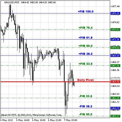 Trading forex kevin aprilio